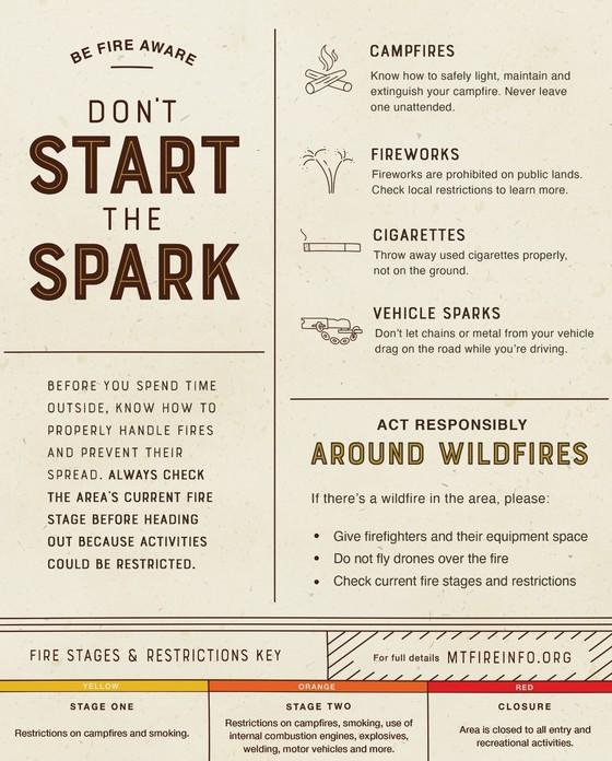 Fire Aware