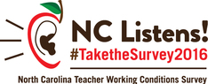 NC's Teacher Working Conditions Initiative
