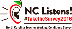 Teacher Working Conditions Survey