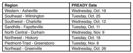 Principal READY Dates
