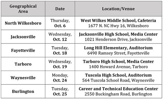 ESSA Session Locations
