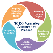 K-3 Formative Assessment