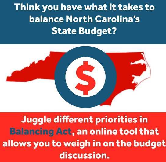 Budget Tool