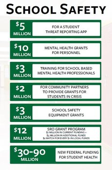 Expansion Budget Graphic by NCGA School Safety Committee Members
