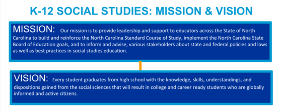 K-12 Social Studies Mission and Vision