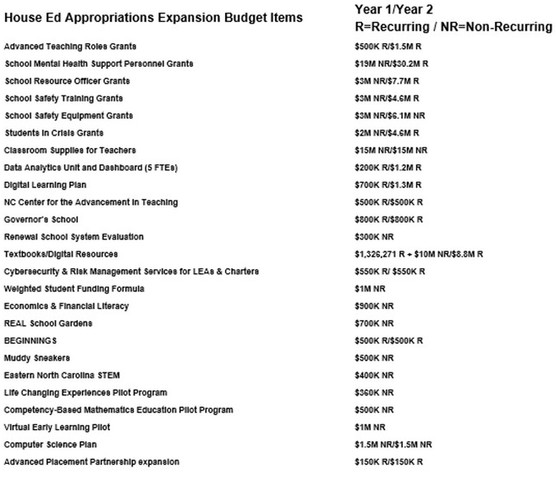 House Approps Expansion Itesm 2019