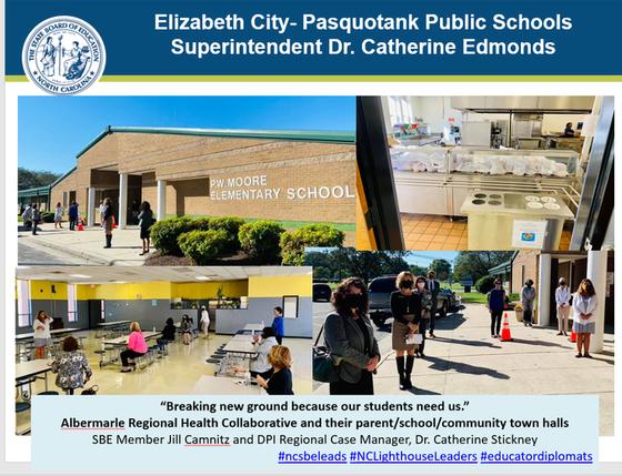 Elizabeth City Pasquotank Schools 2020