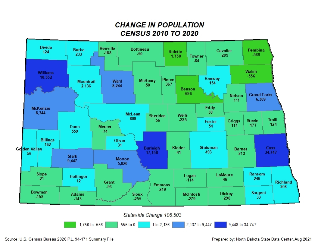 Census 2010 to 2020 change in population counties