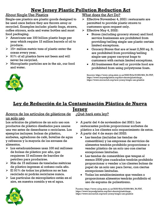 Plastic reduction educational information