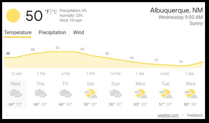 Weather 3.10