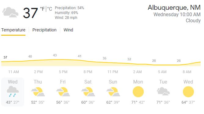 Weather 3.24