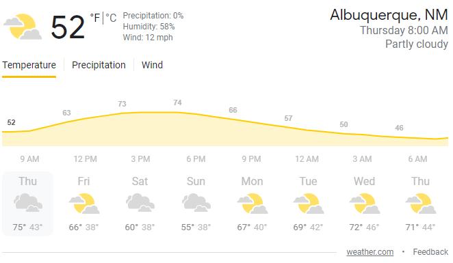Weather 4.15.21