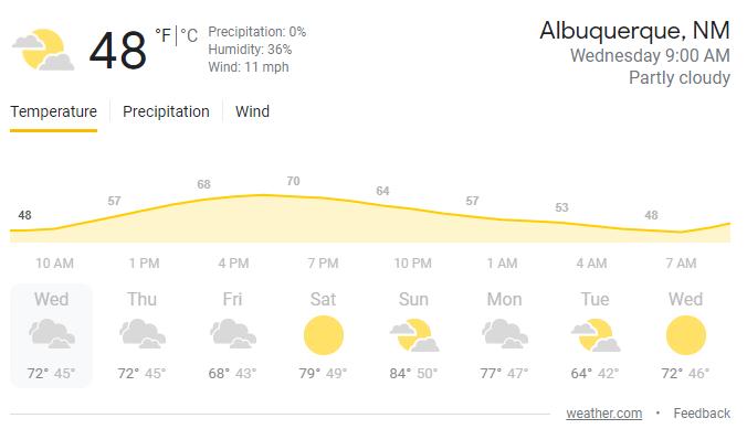 Weather 4.21.21