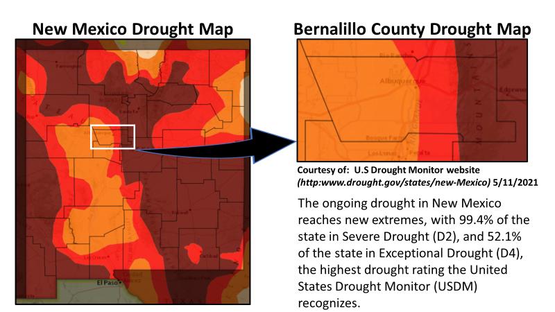 Drought Chart
