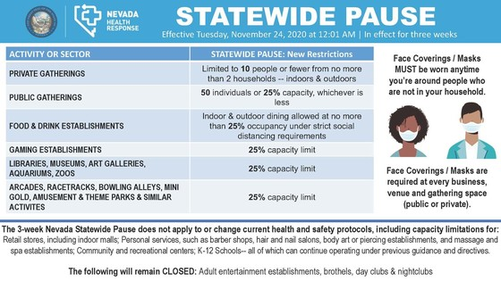 Statewide Pause