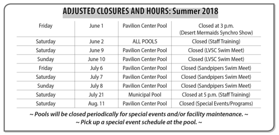 Summer 2018 Adjusted Pool Hours & Closures Table