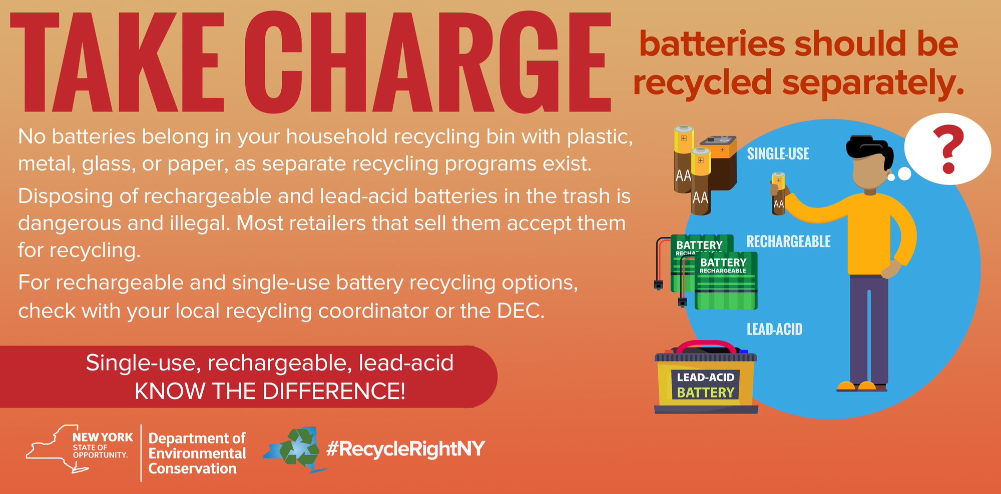 graphic giving directions on how to properly recycle or dispose of different types of batteries
