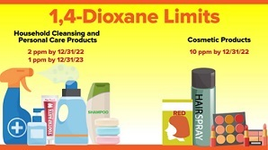 Household products with its new dioxine limits