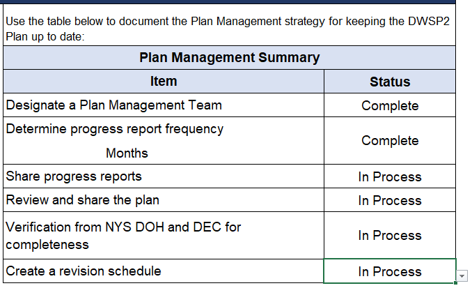 A table from tab 4.1 of the Microsoft Excel DWSP2 Data Summary