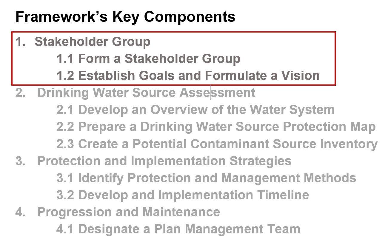Framework Components