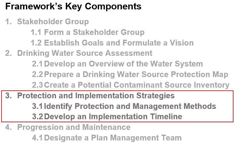 DWSP2 Framework Components