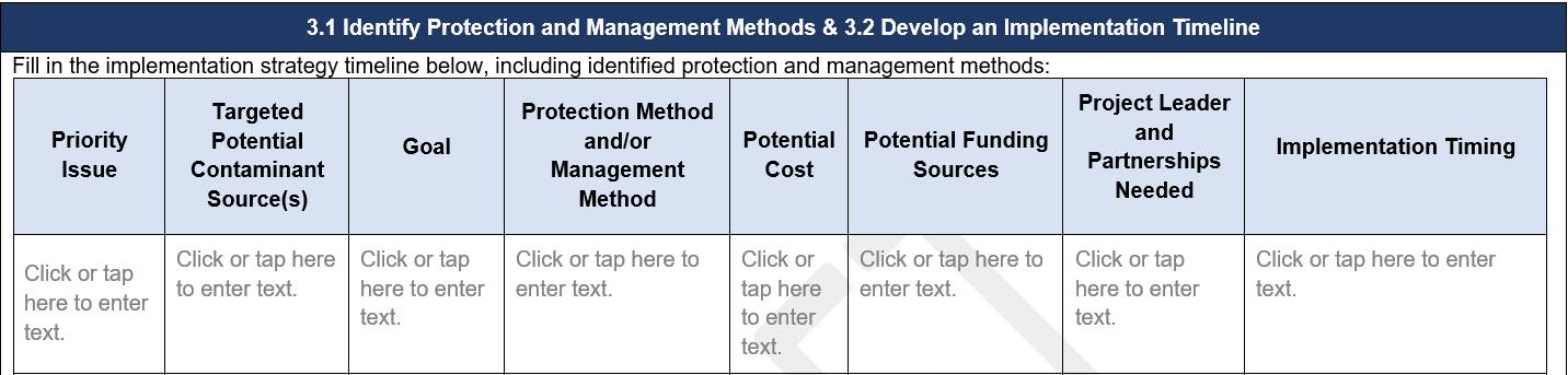 DWSP2 Data Summary