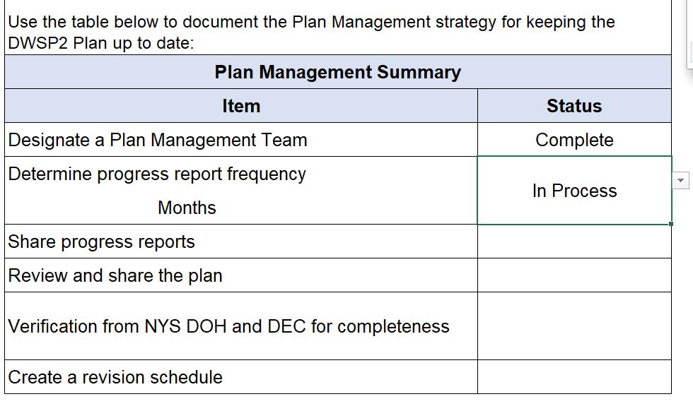 Plan Management Summary