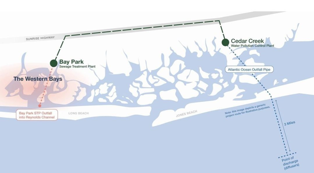 Western Bays Resiliency Initiative Map that shows pipe from Bay Park to Cedar Creek ocean outfall