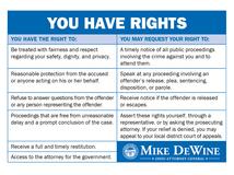 Attorney General Mike DeWine Creates New Marsy's Law 'You Have Rights' CardAttorney General Mike DeWine Creates New Marsy's Law 'You Have Rights' Card