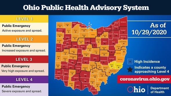 Ohio Public Health Advisory System
