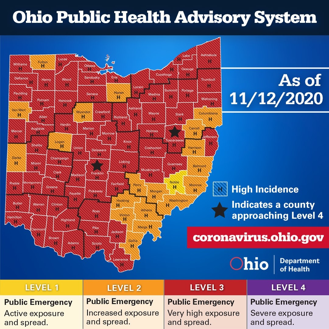 Ohio Public Health Advisory System Nov 12