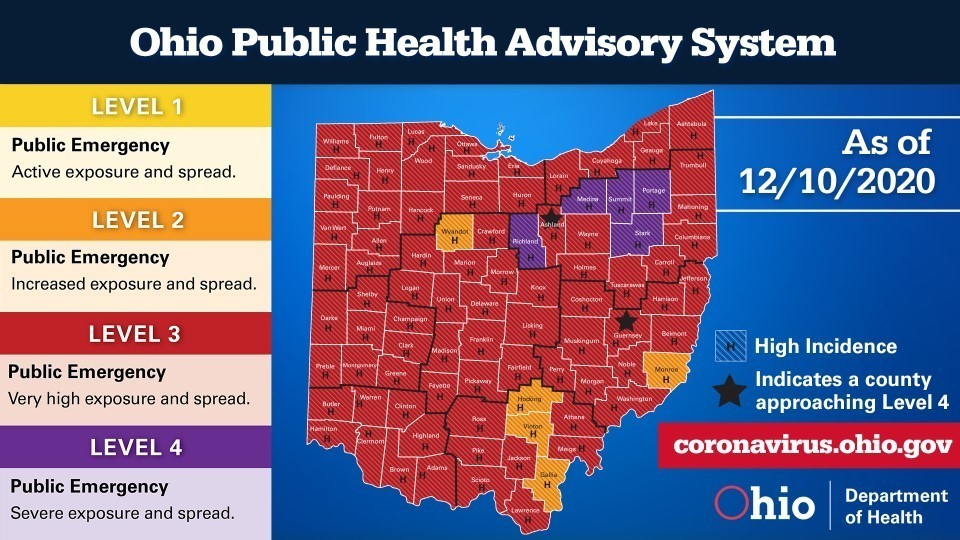Ohio Public Health Advisory System