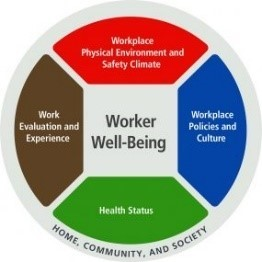 Worker Well-Being Program logo