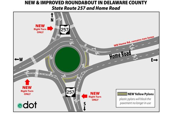 New Roundabout Traffic Pattern