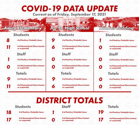 COVID 091721