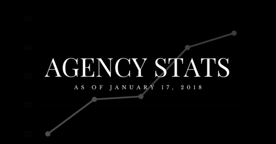 agencystats