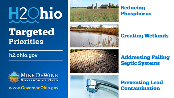 H2Ohio Targeted Practices