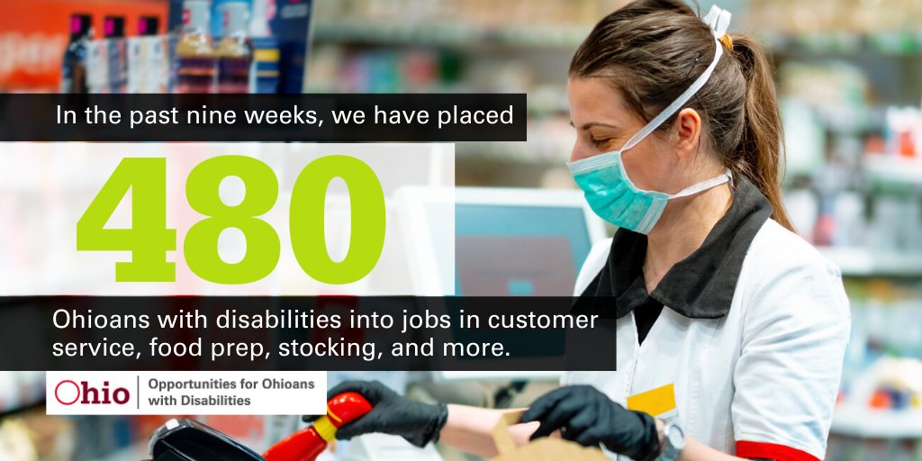 Image of cashier with mask and gloves checking items out and the graphic 480, indicating number of people placed in jobs