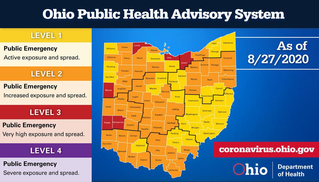 Health Advisory System