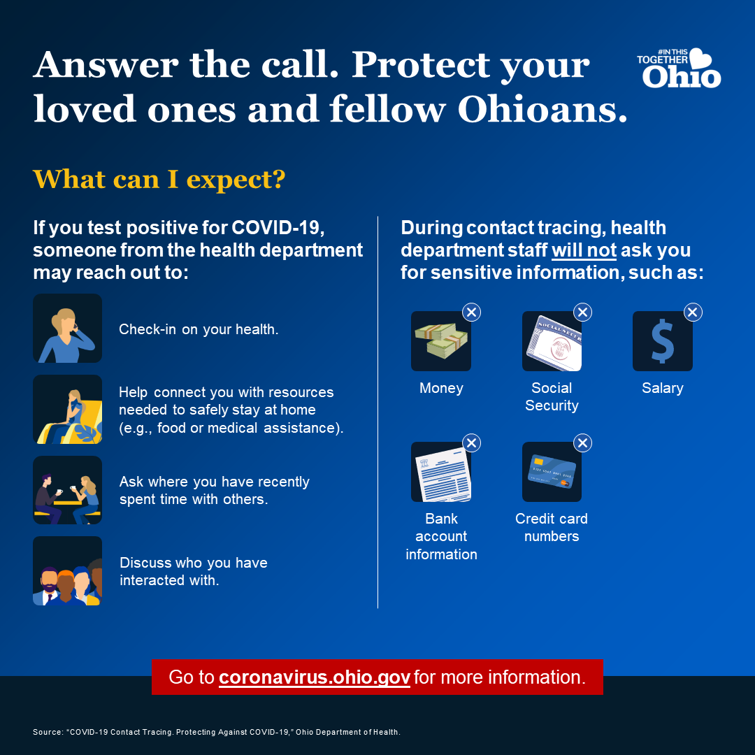 Answer the Call InfoGraphic