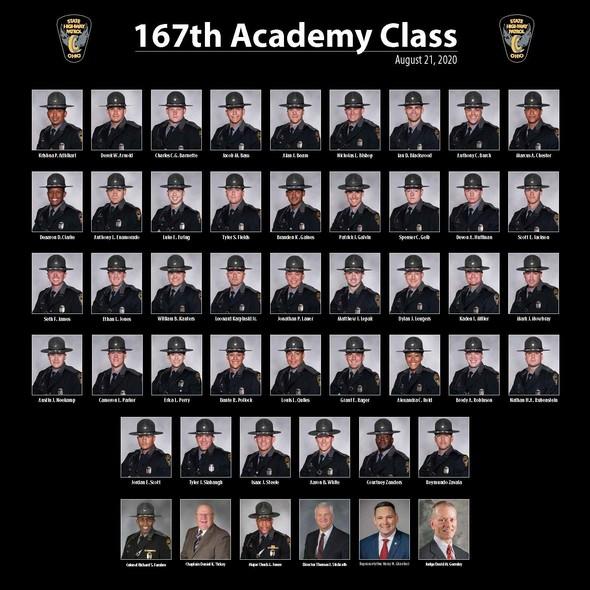 167th Class