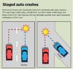 insurance fraud graphic