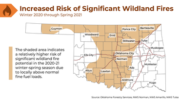 Map of areas in Oklahoma with increased seasonal wildfire risk during Winter 2020 and Spring 2021 due to La Niña.