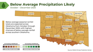 Map depicting probability of precipitation anomalies across Oklahoma from October through December 2020, due to La Niña.