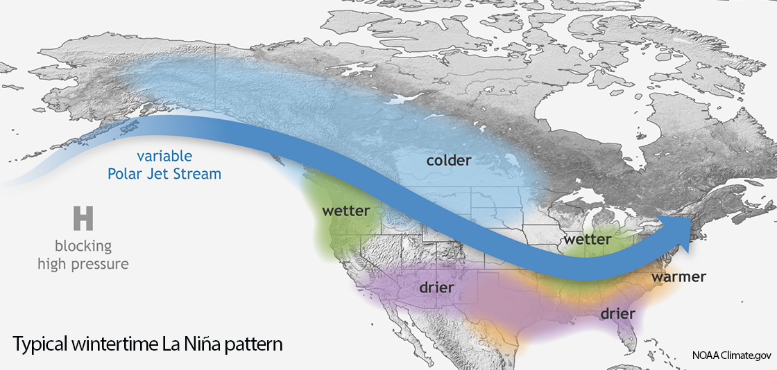 Graphic depicting typical weather patterns characteristic of La Niña.