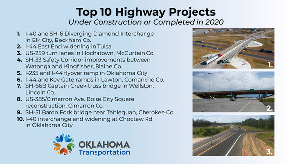Top Ten Projects
