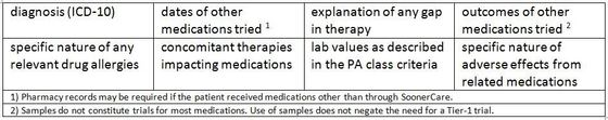 Examples of patient-specific, clinically significant criteria