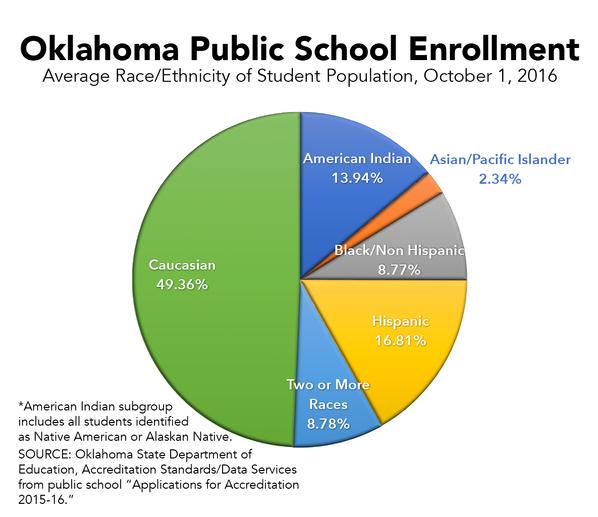 enrollment1