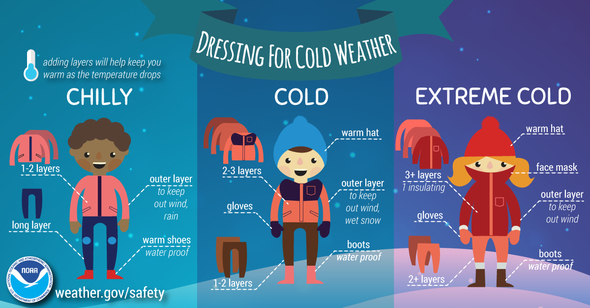 Dressing for Cold Weather Infographic