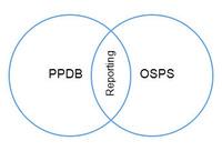 osps_ppdb